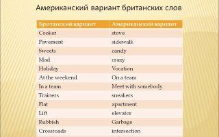 Американские слова, у которых нет перевода